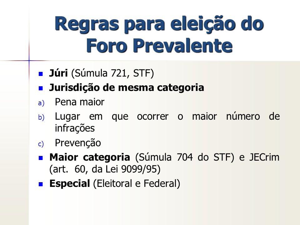 Regras para eleição do Foro Prevalente Júri (Súmula 721, STF) Jurisdição de mesma categoria a) a) Pena maior b) b) Lugar em que ocorrer o maior número
