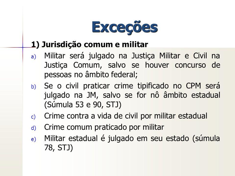 Exceções 1) Jurisdição comum e militar a) a) Militar será julgado na Justiça Militar e Civil na Justiça Comum, salvo se houver concurso de pessoas no