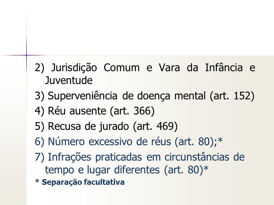 2) Jurisdição Comum e Vara da Infância e Juventude 3) Superveniência de doença mental (art. 152) 4) Réu ausente (art. 366) 5) Recusa de jurado (art. 4