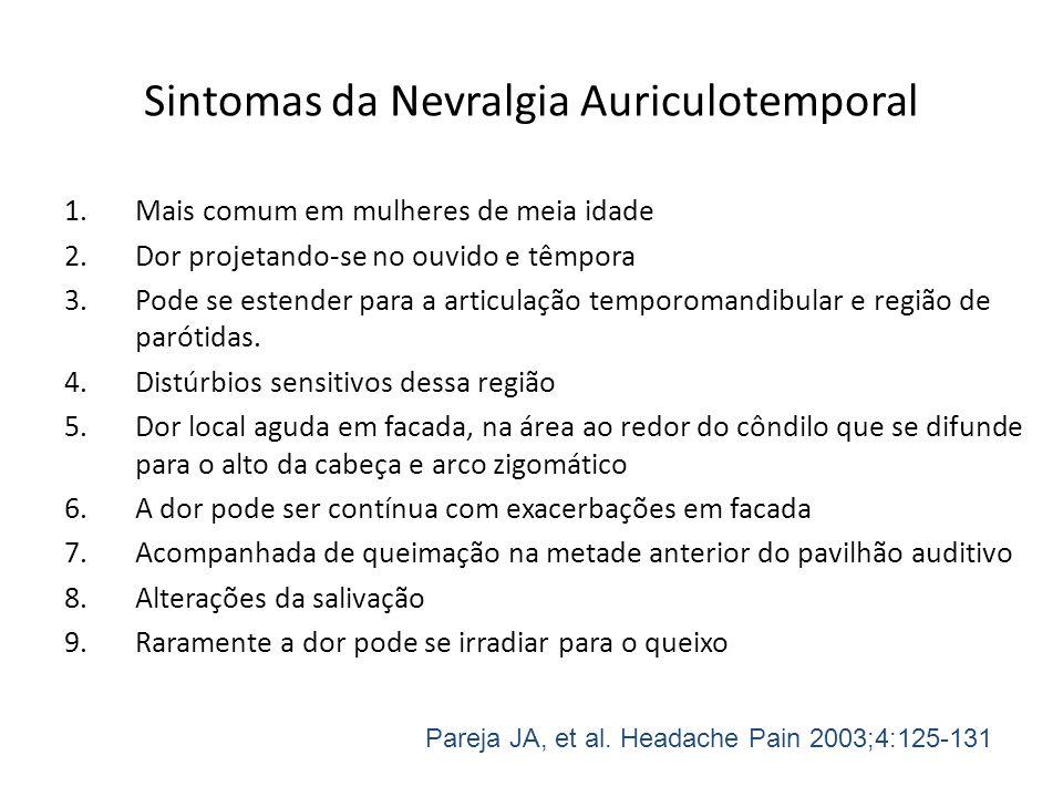 Sintomas da Nevralgia Auriculotemporal 1.Mais comum em mulheres de meia idade 2.Dor projetando-se no ouvido e têmpora 3.Pode se estender para a articu