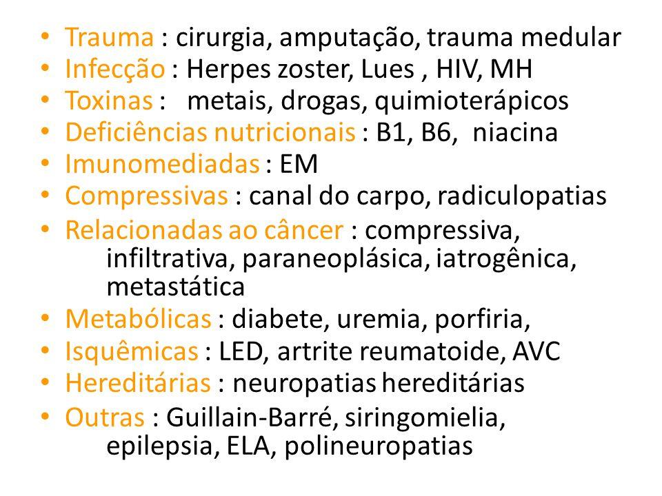 Trauma : cirurgia, amputação, trauma medular Infecção : Herpes zoster, Lues, HIV, MH Toxinas : metais, drogas, quimioterápicos Deficiências nutriciona