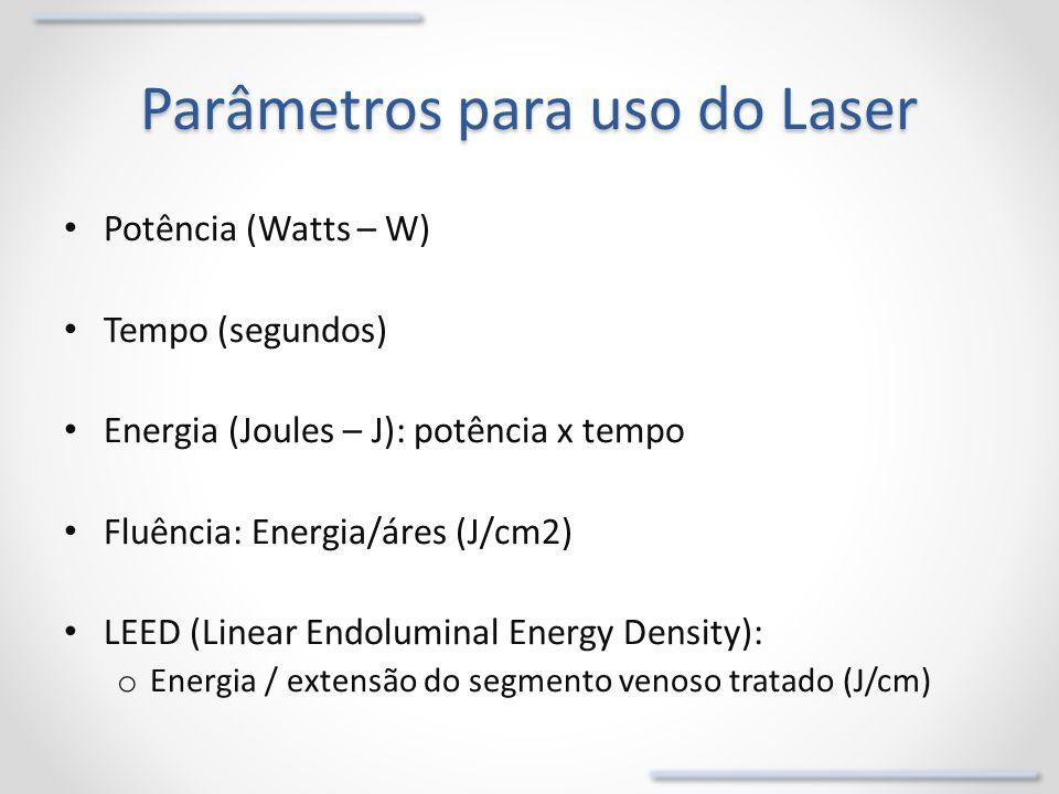 Parâmetros para uso do Laser Potência (Watts – W) Tempo (segundos) Energia (Joules – J): potência x tempo Fluência: Energia/áres (J/cm2) LEED (Linear