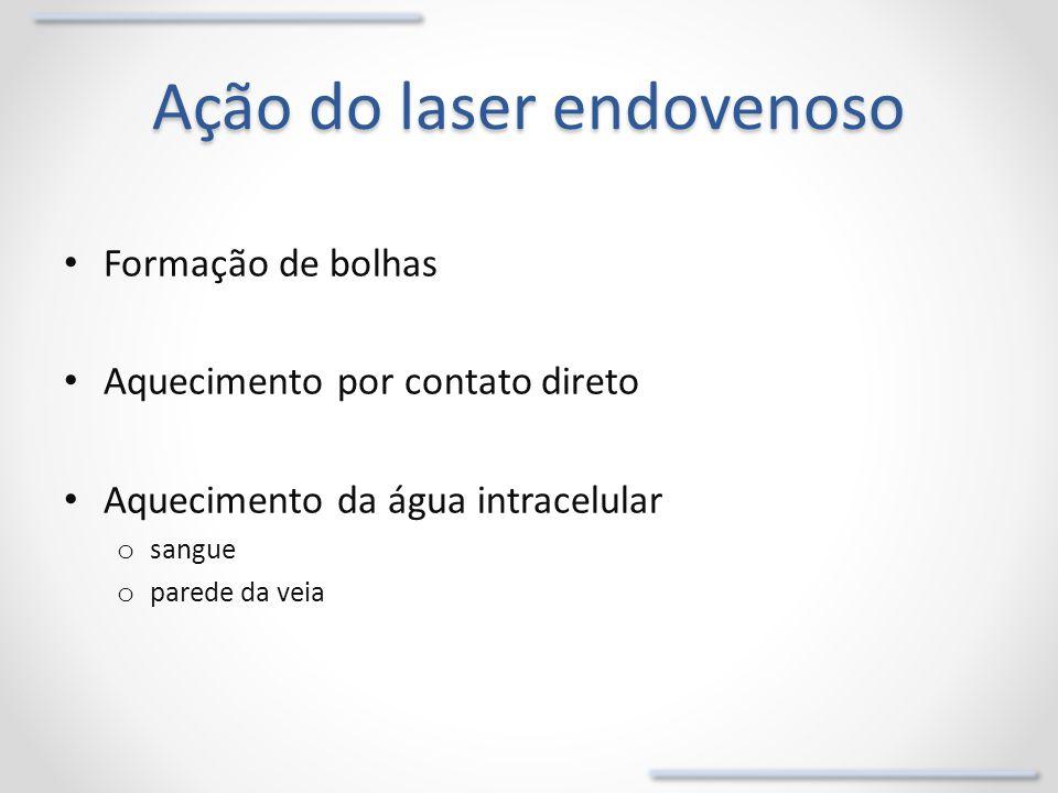 Ação do laser endovenoso Formação de bolhas Aquecimento por contato direto Aquecimento da água intracelular o sangue o parede da veia