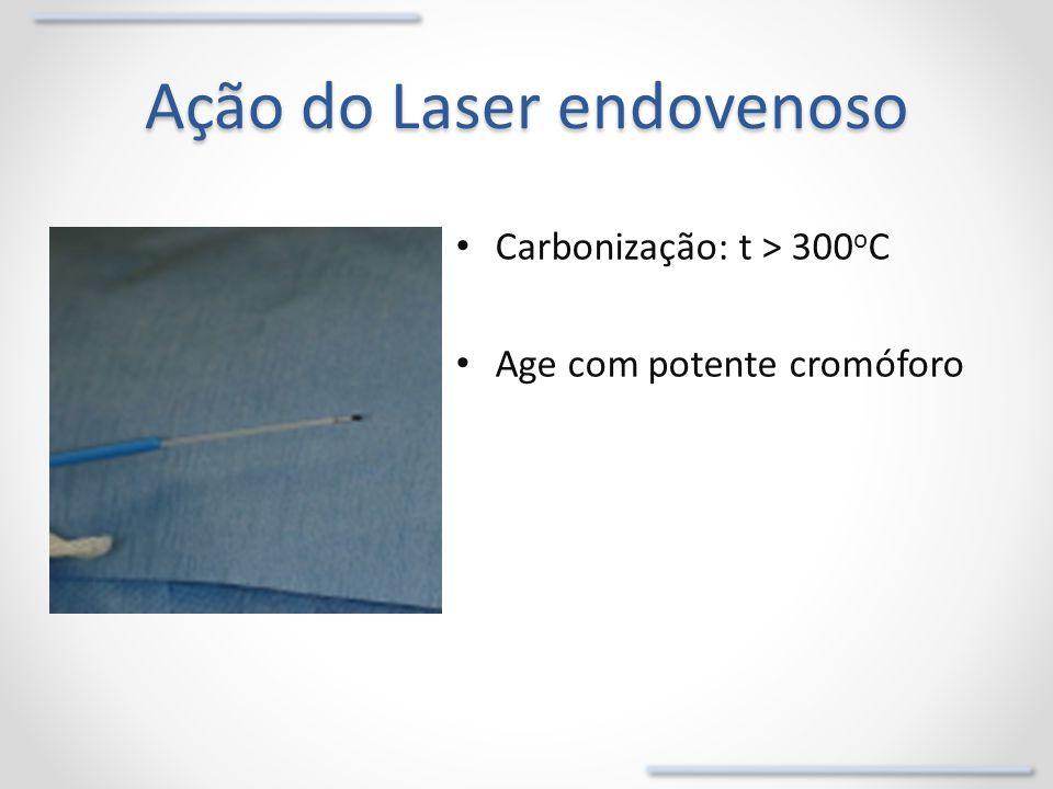 Ação do Laser endovenoso Carbonização: t > 300 o C Age com potente cromóforo