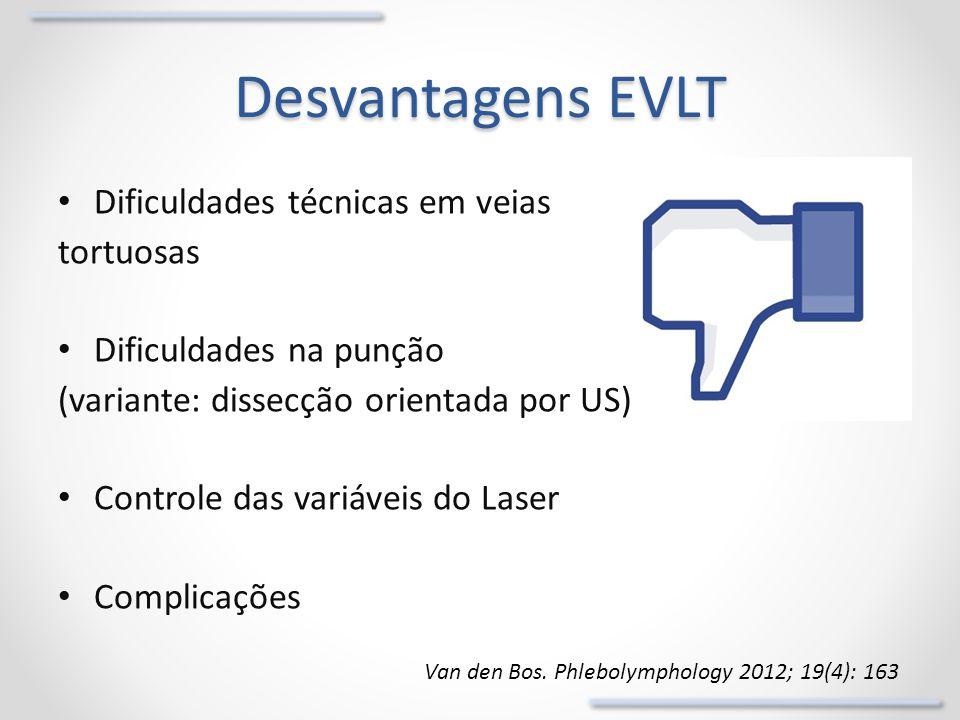 Desvantagens EVLT Dificuldades técnicas em veias tortuosas Dificuldades na punção (variante: dissecção orientada por US) Controle das variáveis do Las