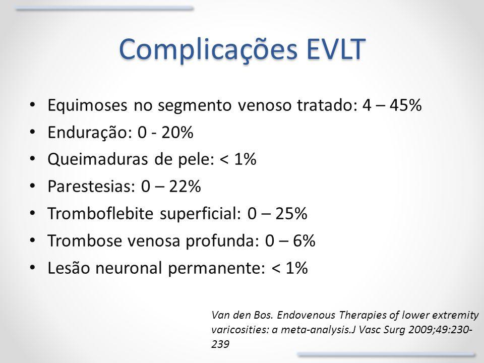 Complicações EVLT Equimoses no segmento venoso tratado: 4 – 45% Enduração: 0 - 20% Queimaduras de pele: < 1% Parestesias: 0 – 22% Tromboflebite superf