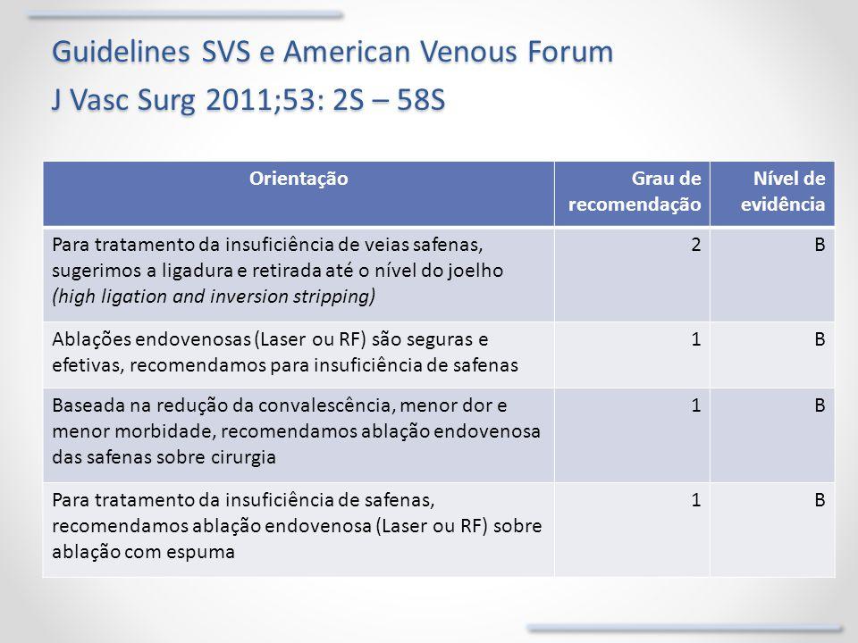 OrientaçãoGrau de recomendação Nível de evidência Para tratamento da insuficiência de veias safenas, sugerimos a ligadura e retirada até o nível do jo