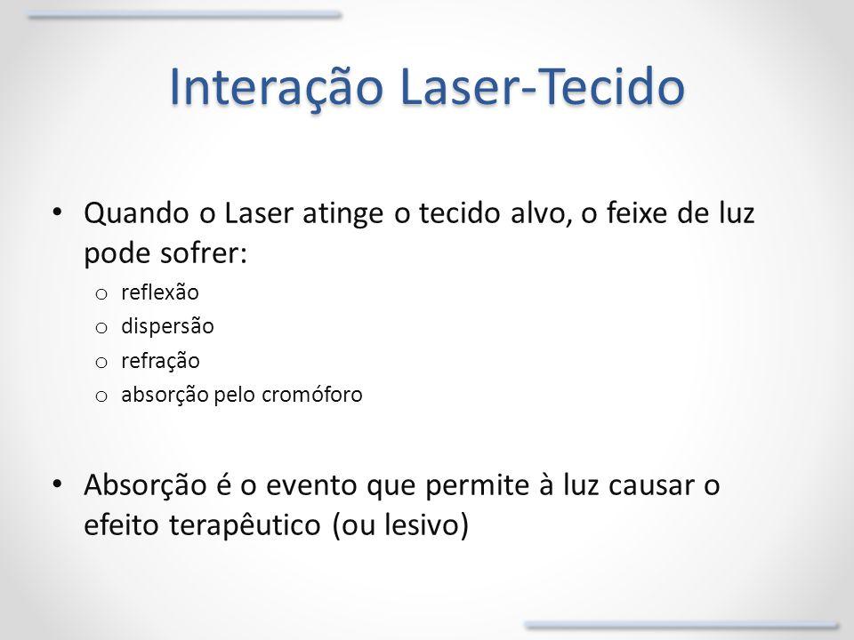 Interação Laser-Tecido Quando o Laser atinge o tecido alvo, o feixe de luz pode sofrer: o reflexão o dispersão o refração o absorção pelo cromóforo Ab