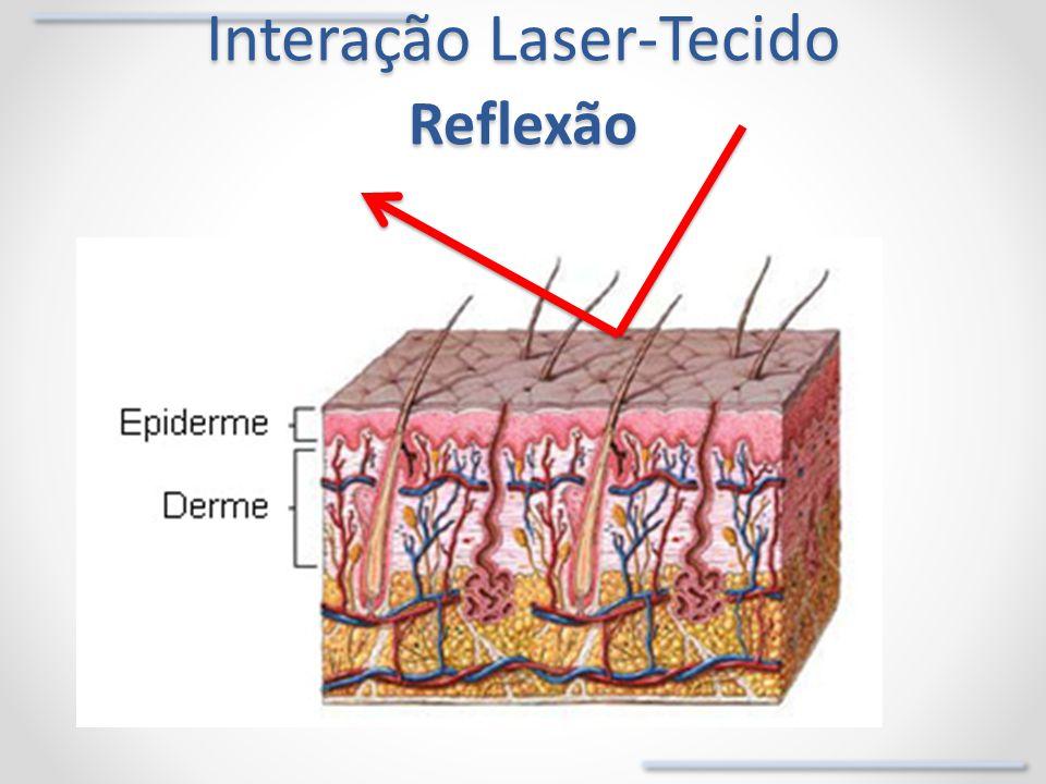 Interação Laser-Tecido Dispersão