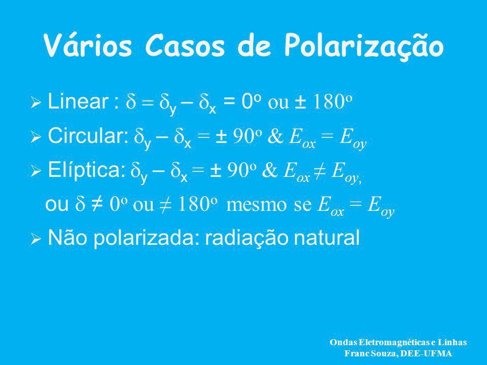 Vários Casos de Polarização   Linear :  y –  x = 0 o ou ± 180 o   Circular:  y –  x = ± 90 o & E ox = E oy   Elíptica:  y –  x = ± 90