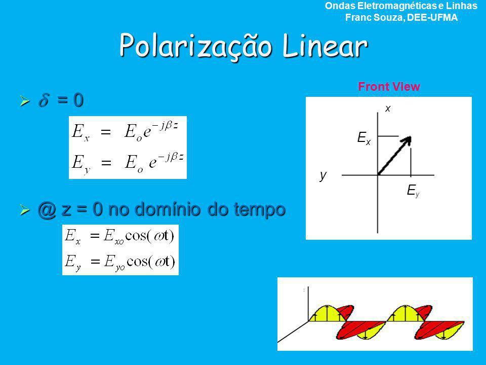   = 0  @ z = 0 no domínio do tempo Polarização Linear x y EyEy E x Front View Ondas Eletromagnéticas e Linhas Franc Souza, DEE-UFMA