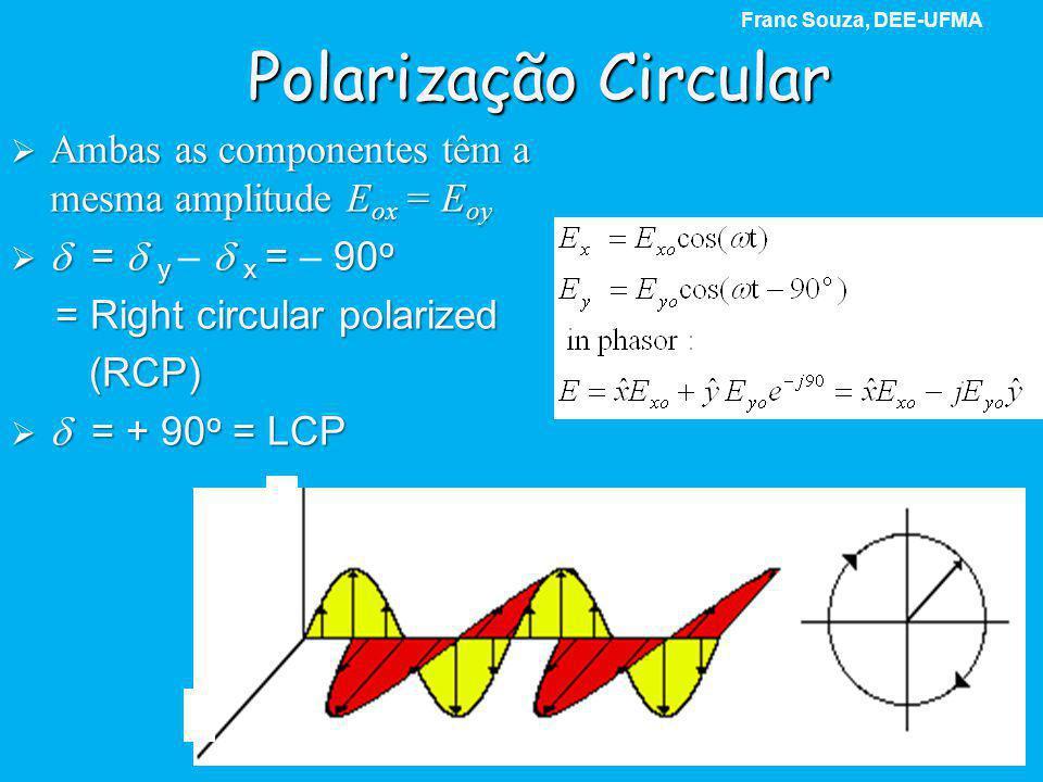  Ambas as componentes têm a mesma amplitude E ox = E oy   =  y  x = 90 o   =  y –  x = – 90 o = Right circular polarized = Right circular p