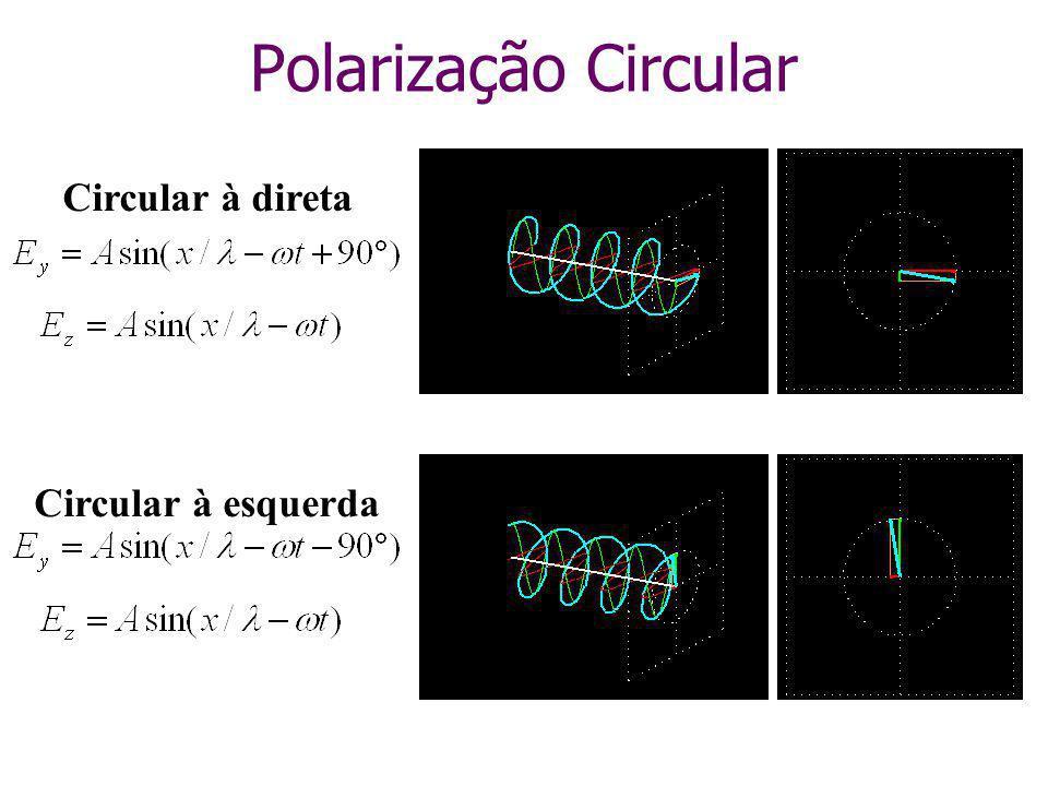 Circular à direta Circular à esquerda Polarização Circular