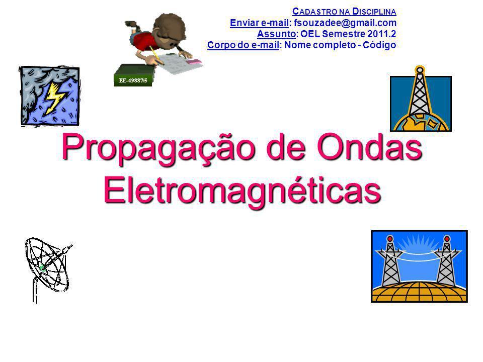 Franc Souza, DEE-UFMA Ondas Eletromagnéticas Campo elétrico, E (r) Natureza estática Carga estacionária, ve = 0 Campo magnético, H (r) Natureza estática Corrente estacionária, ve = cte Campos (ou ondas) eletromagnéticos, E (r, t) e H (r, t) Ondas interdependentes Correntes variantes no tempo, ae = cte