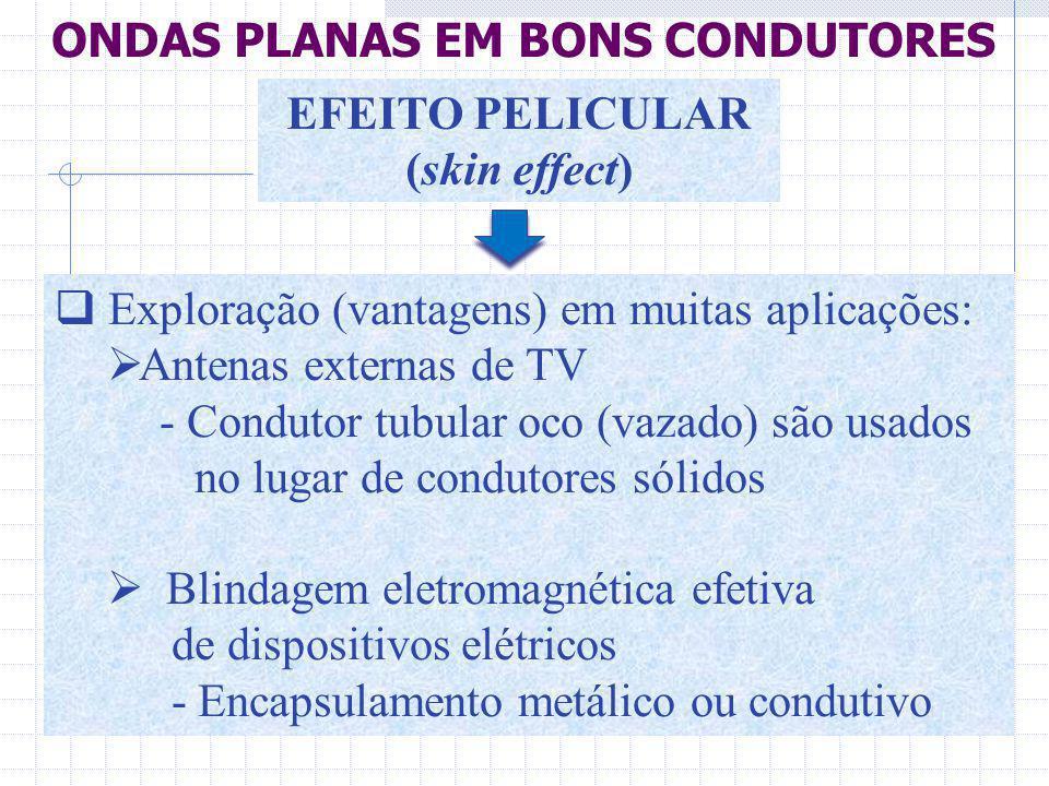  Exploração (vantagens) em muitas aplicações:  Antenas externas de TV - Condutor tubular oco (vazado) são usados no lugar de condutores sólidos  Bl