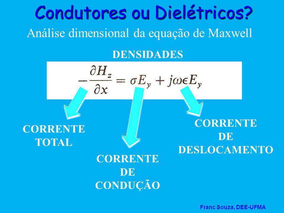 Franc Souza, DEE-UFMA Condutores ou Dielétricos? Análise dimensional da equação de Maxwell CORRENTE DE DESLOCAMENTO CORRENTE DE CONDUÇÃO CORRENTE TOTA
