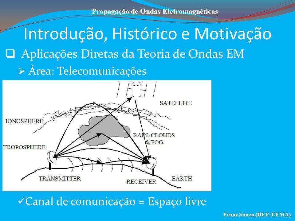 Introdução, Histórico e Motivação  Aplicações Diretas da Teoria de Ondas EM Franc Souza (DEE-UFMA) Propagação de Ondas Eletromagnéticas GPS Radiodifusão Telefonia celular Comunicações via satélite em geral