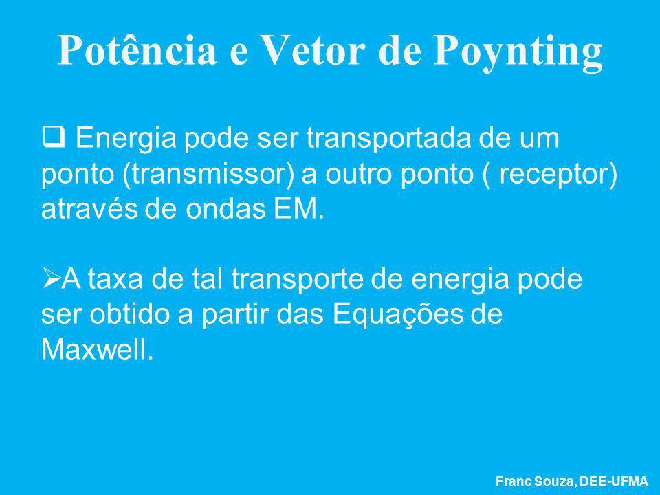 Franc Souza, DEE-UFMA Potência e Vetor de Poynting  Energia pode ser transportada de um ponto (transmissor) a outro ponto ( receptor) através de onda