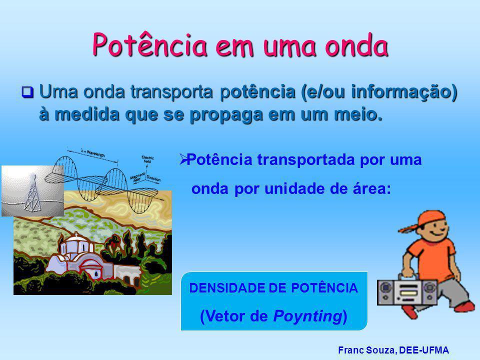 DENSIDADE DE POTÊNCIA (Vetor de Poynting) Potência em uma onda  Uma onda transporta potência (e/ou informação) à medida que se propaga em um meio. 