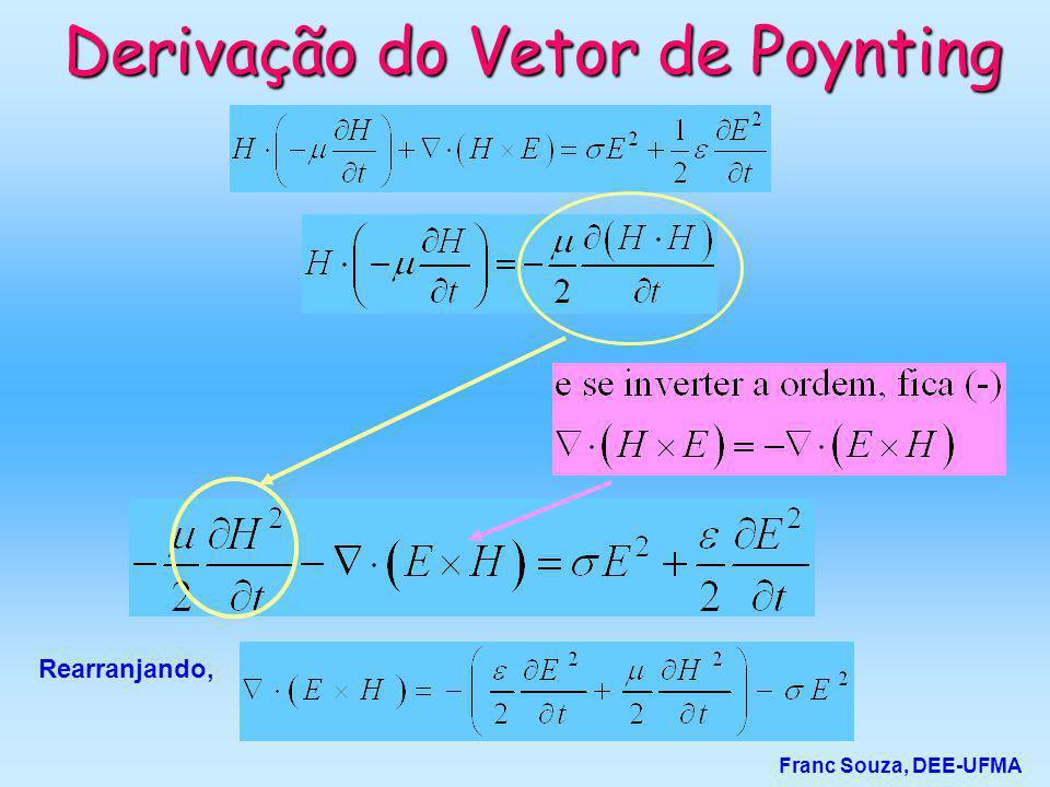 Rearranjando, Franc Souza, DEE-UFMA Derivação do Vetor de Poynting