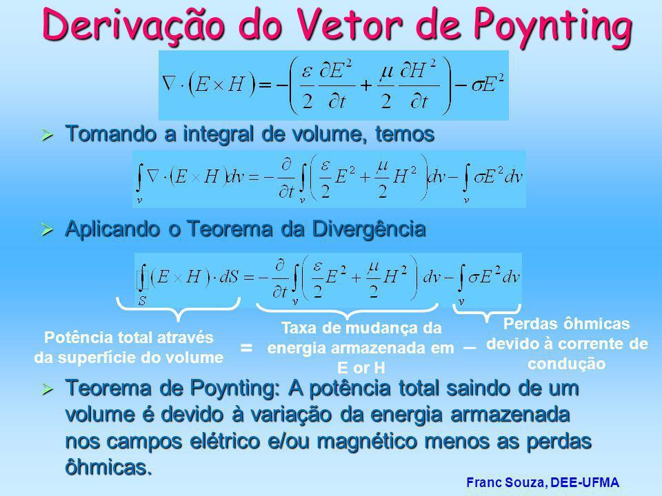  Tomando a integral de volume, temos  Aplicando o Teorema da Divergência  Teorema de Poynting: A potência total saindo de um volume é devido à vari
