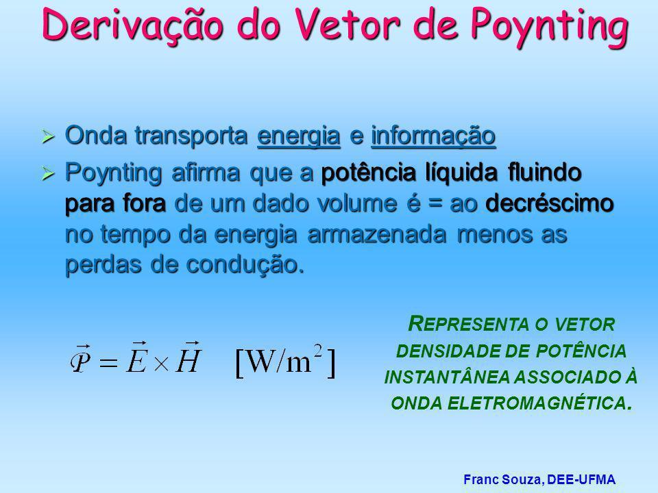  Onda transporta energia e informação  Poynting afirma que a potência líquida fluindo para fora de um dado volume é = ao decréscimo no tempo da ener
