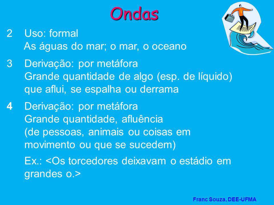 R EMOTE S ENSING E R ADAR Franc Souza, DEE-UFMA