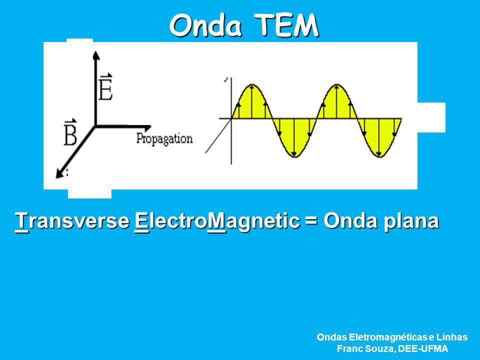 Onda TEM Transverse ElectroMagnetic = Onda plana z x y z x Ondas Eletromagnéticas e Linhas Franc Souza, DEE-UFMA