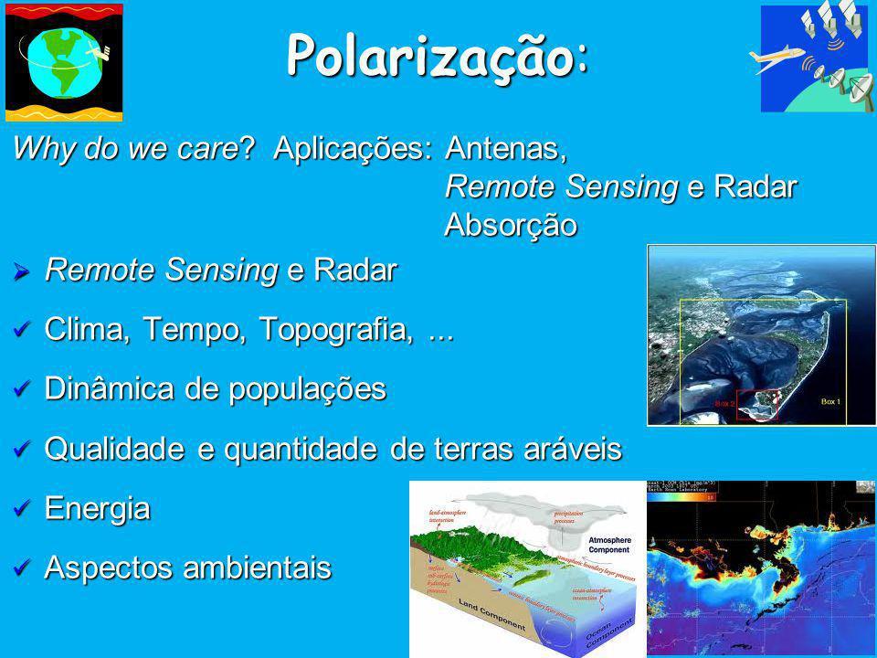 Polarização: Why do we care? Aplicações: Antenas, Remote Sensing e Radar Remote Sensing e Radar Absorção Absorção  Remote Sensing e Radar Clima, Temp