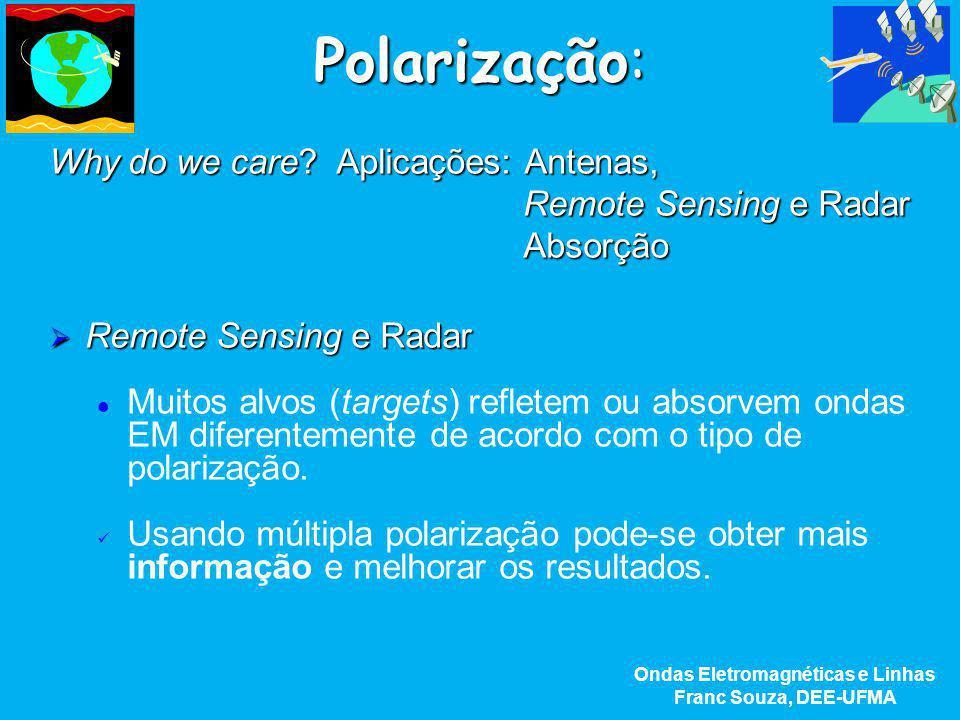 Polarização: Why do we care? care? Aplicações: Antenas, Remote Sensing Sensing e Radar Absorção  Remote  Remote Sensing Sensing e Radar Muitos alvos