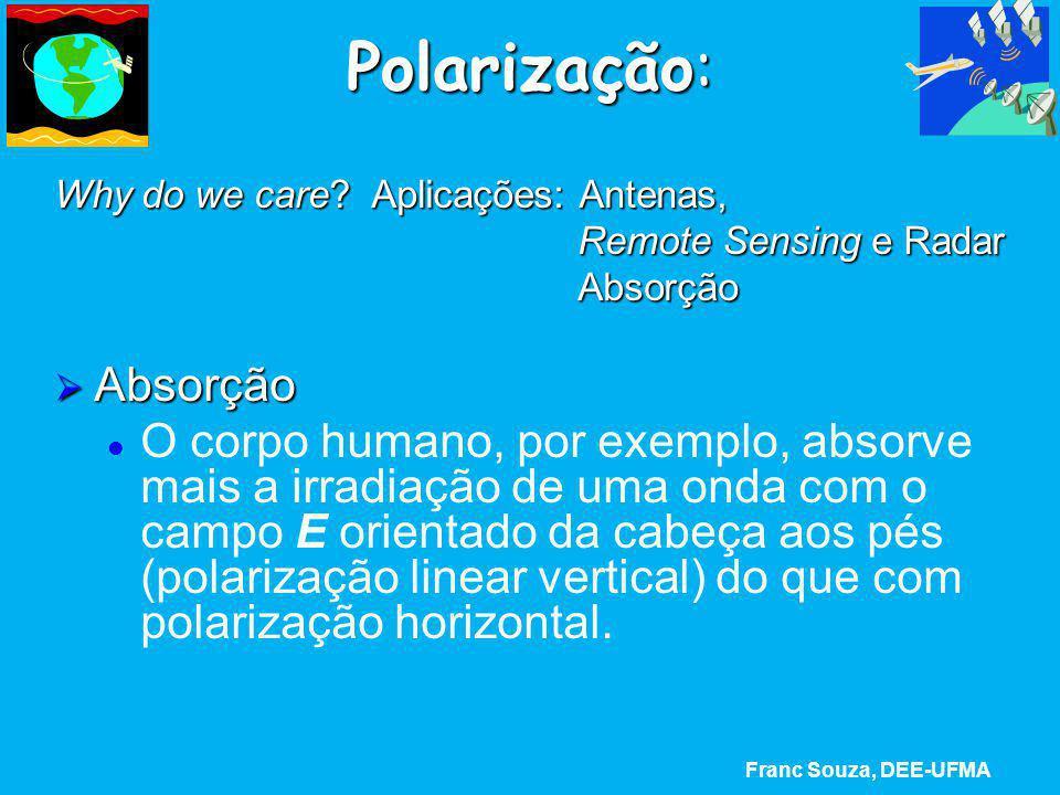 Polarização: Why do we care? care? Aplicações: Antenas, Remote Sensing Sensing e Radar Absorção  Absorção O corpo humano, por exemplo, absorve mais a