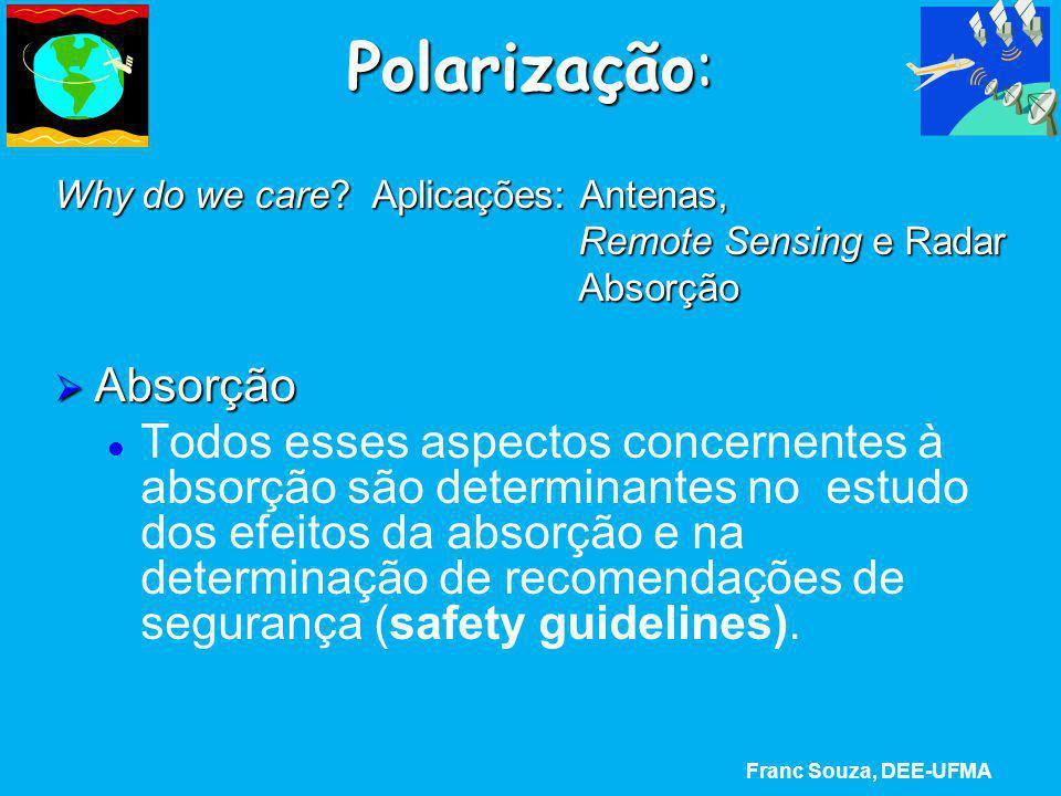 Polarização: Why do we care? Aplicações: Antenas, Remote Sensing e Radar Remote Sensing e Radar Absorção Absorção  Absorção Todos esses aspectos conc