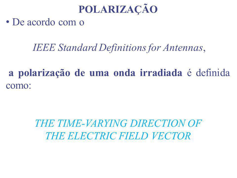 POLARIZAÇÃO De acordo com o IEEE Standard Definitions for Antennas, a polarização de uma onda irradiada é definida como: THE TIME-VARYING DIRECTION OF