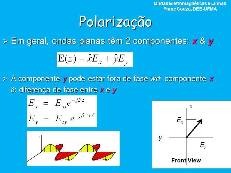 Polarização  Em geral, ondas planas têm 2 componentes: x & y  A componente y pode estar fora de fase wrt componente x  : diferença de fase entre x