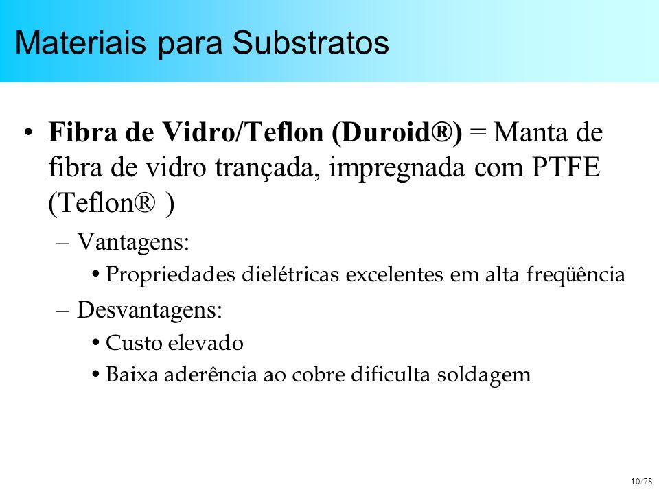 10/78 Materiais para Substratos Fibra de Vidro/Teflon (Duroid®) = Manta de fibra de vidro trançada, impregnada com PTFE (Teflon® ) –Vantagens: Proprie