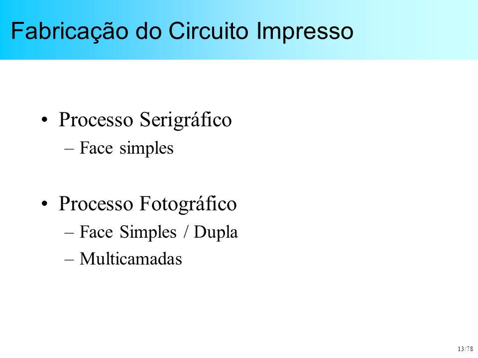 13/78 Fabricação do Circuito Impresso Processo Serigráfico –Face simples Processo Fotográfico –Face Simples / Dupla –Multicamadas