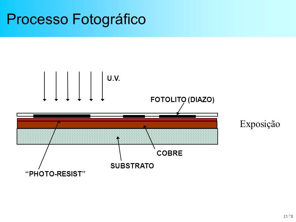 """15/78 Processo Fotográfico SUBSTRATO COBRE """"PHOTO-RESIST"""" FOTOLITO (DIAZO) U.V. Exposição"""