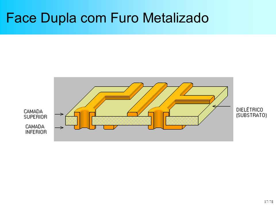 17/78 Face Dupla com Furo Metalizado