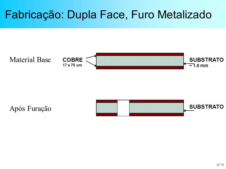 19/78 Fabricação: Dupla Face, Furo Metalizado COBRE 17 a 70 um SUBSTRATO ~ 1.6 mm SUBSTRATO Material Base Após Furação