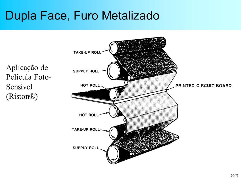20/78 Dupla Face, Furo Metalizado Aplicação de Película Foto- Sensível (Riston®)