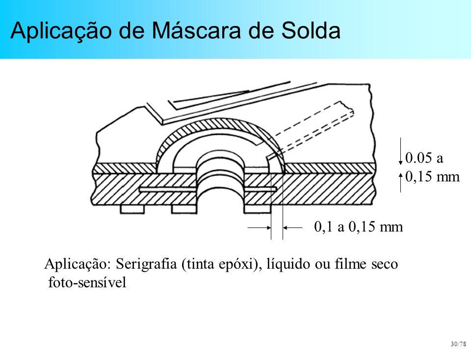 30/78 Aplicação de Máscara de Solda Aplicação: Serigrafia (tinta epóxi), líquido ou filme seco foto-sensível 0.05 a 0,15 mm 0,1 a 0,15 mm