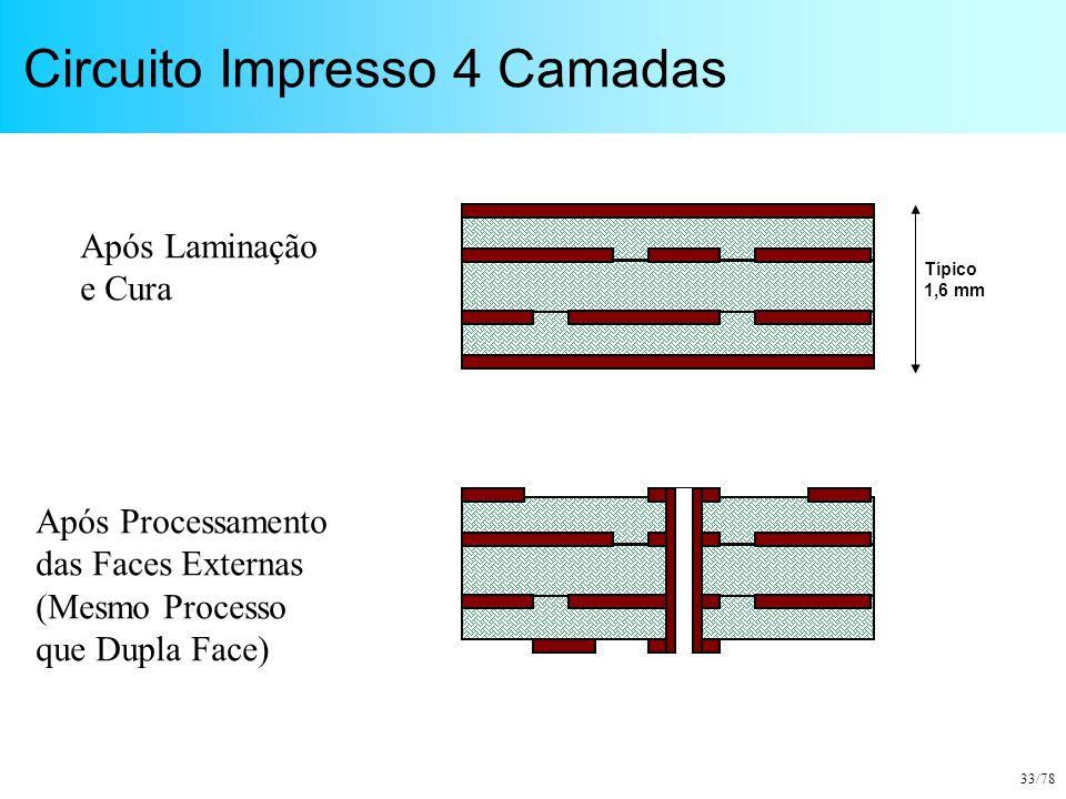 33/78 Circuito Impresso 4 Camadas Após Laminação e Cura Típico 1,6 mm Após Processamento das Faces Externas (Mesmo Processo que Dupla Face)