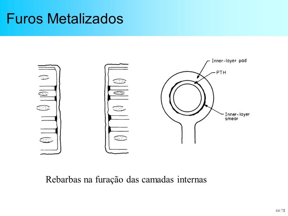 44/78 Furos Metalizados Rebarbas na furação das camadas internas