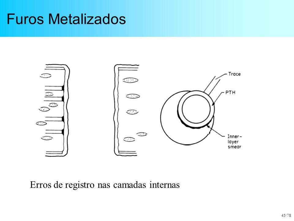 45/78 Furos Metalizados Erros de registro nas camadas internas