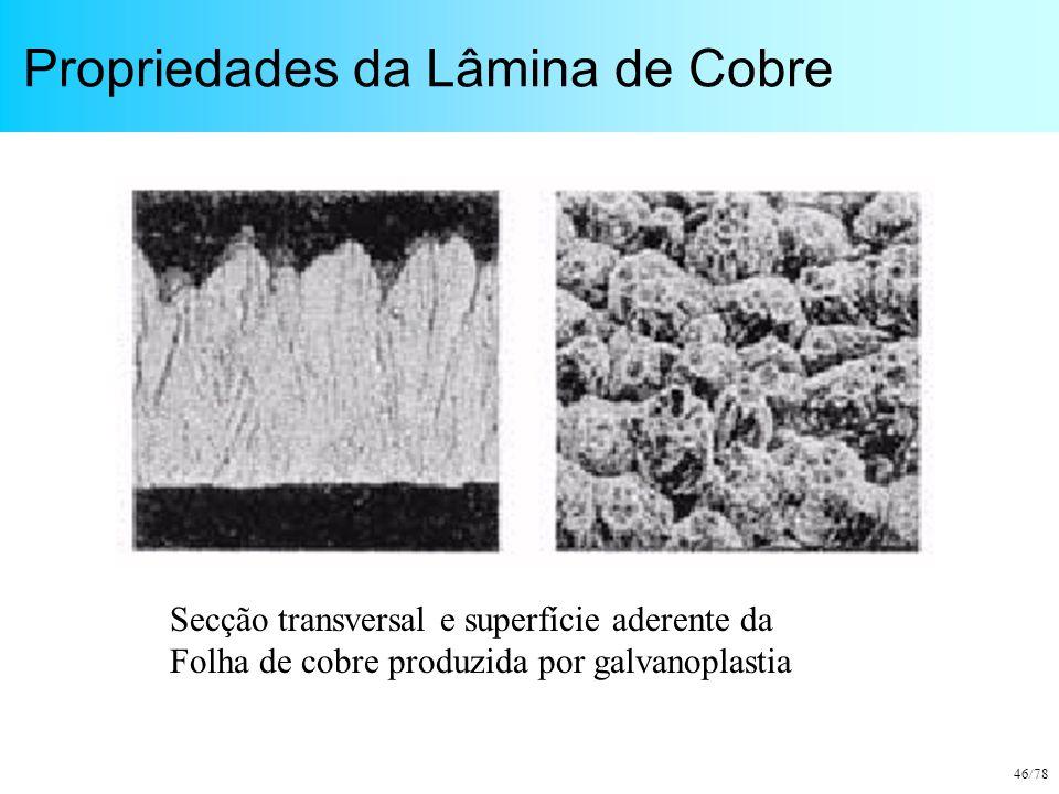 46/78 Propriedades da Lâmina de Cobre Secção transversal e superfície aderente da Folha de cobre produzida por galvanoplastia