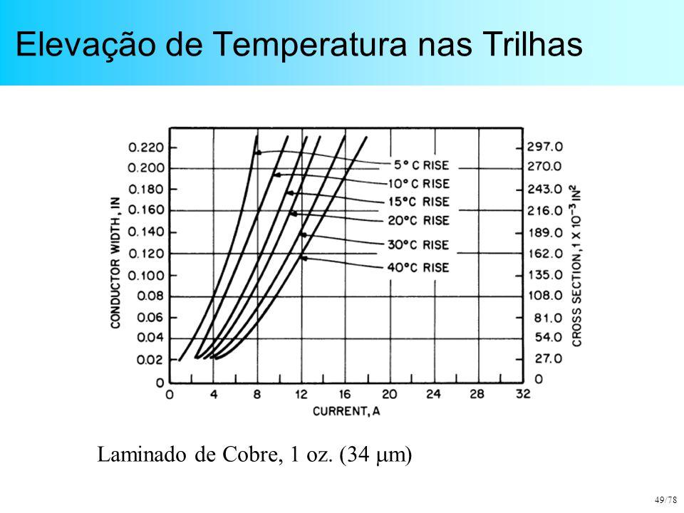 49/78 Elevação de Temperatura nas Trilhas Laminado de Cobre, 1 oz. (34  m)