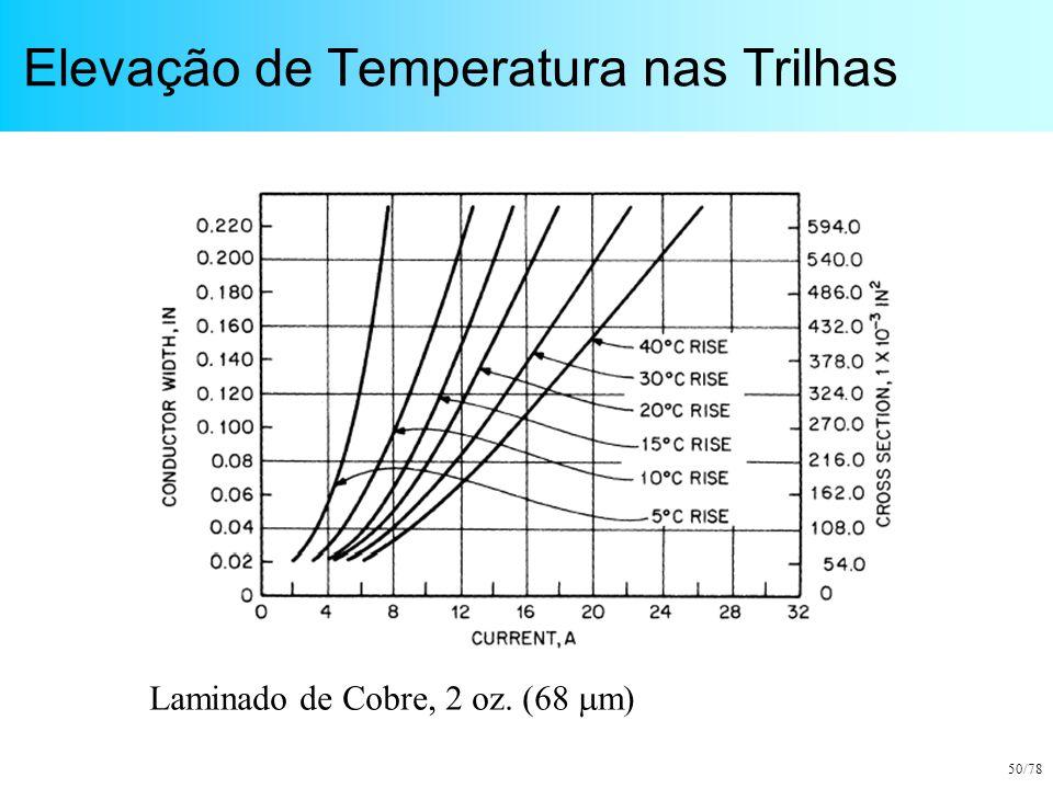 50/78 Elevação de Temperatura nas Trilhas Laminado de Cobre, 2 oz. (68  m)