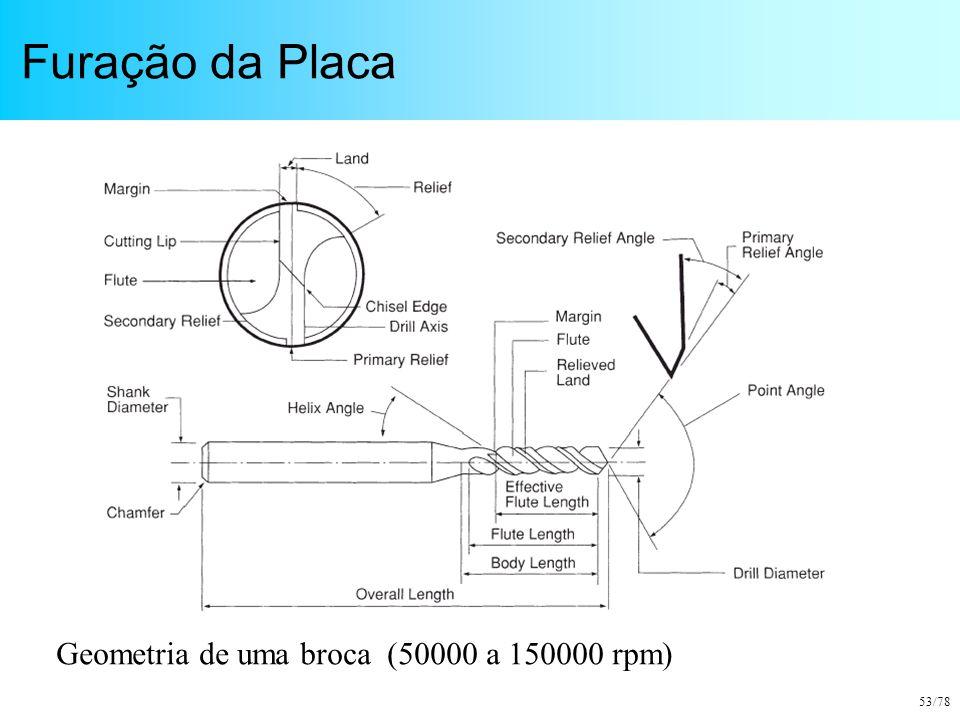 53/78 Furação da Placa Geometria de uma broca (50000 a 150000 rpm)
