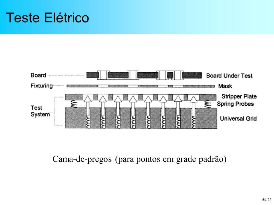 60/78 Teste Elétrico Cama-de-pregos (para pontos em grade padrão)