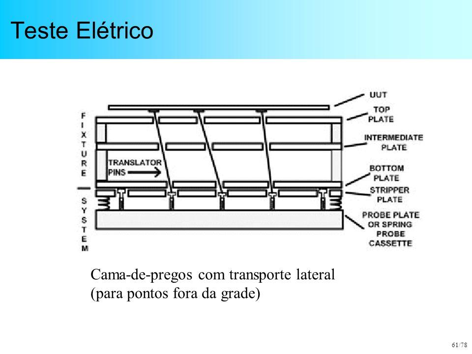 61/78 Teste Elétrico Cama-de-pregos com transporte lateral (para pontos fora da grade)